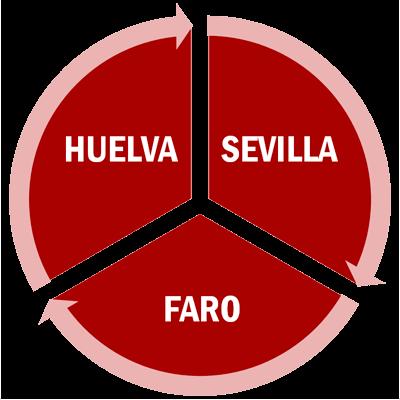 https://www.tlhlogistica.com/wp-content/uploads/2017/06/servicios-especial-huelva-sevilla-faro.png